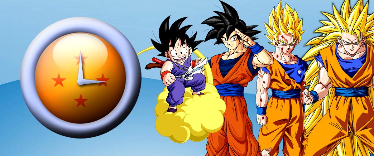 Cronología de Dragon Ball